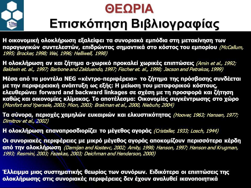 ΘΕΩΡΙΑ Ένα Θεωρητικό Υπόδειγμα (α)
