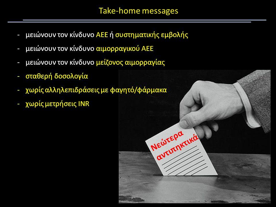 Νεώτερα αντιπηκτικά Take-home messages -μειώνουν τον κίνδυνο ΑΕΕ ή συστηματικής εμβολής -μειώνουν τον κίνδυνο αιμορραγικού ΑΕΕ -μειώνουν τον κίνδυνο μείζονος αιμορραγίας -σταθερή δοσολογία -χωρίς αλληλεπιδράσεις με φαγητό/φάρμακα -χωρίς μετρήσεις INR
