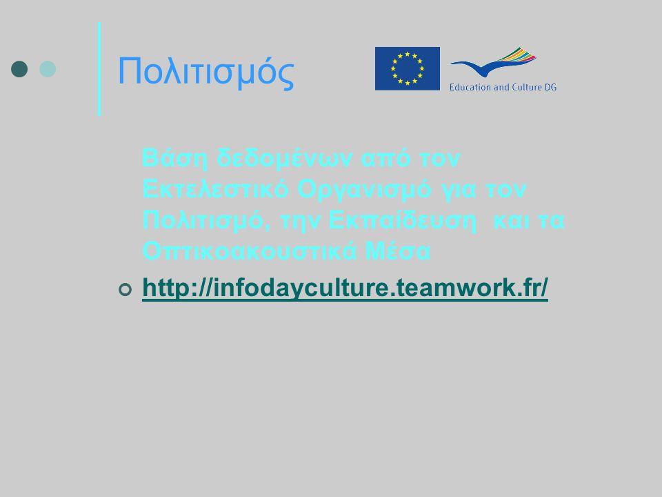 Πολιτισμός Βάση δεδομένων από τον Εκτελεστικό Οργανισμό για τον Πολιτισμό, την Εκπαίδευση και τα Οπτικοακουστικά Μέσα http://infodayculture.teamwork.fr/