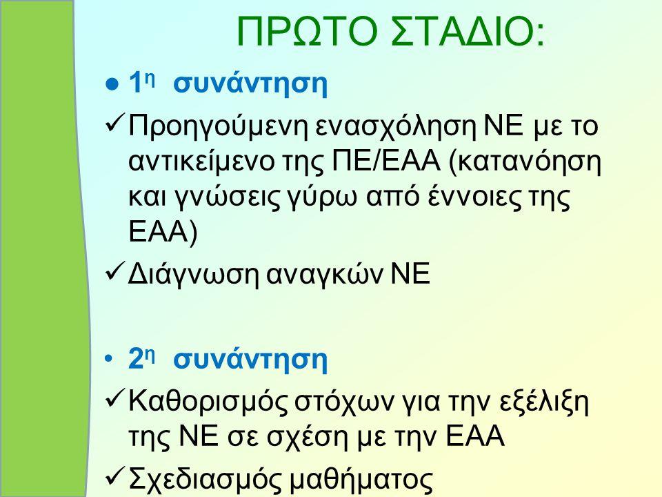 ΠΡΩΤΟ ΣΤΑΔΙΟ: ● 1 η συνάντηση Προηγούμενη ενασχόληση ΝΕ με το αντικείμενο της ΠΕ/ΕΑΑ (κατανόηση και γνώσεις γύρω από έννοιες της ΕΑΑ) Διάγνωση αναγκών