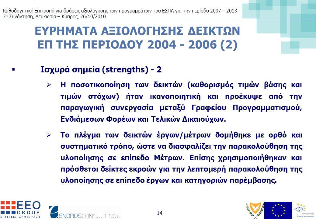 Καθοδηγητική Επιτροπή για δράσεις αξιολόγησης των προγραμμάτων του ΕΣΠΑ για την περίοδο 2007 – 2013 2 η Συνάντηση, Λευκωσία – Κύπρος, 26/10/2010 14 ΕΥΡΗΜΑΤΑ ΑΞΙΟΛΟΓΗΣΗΣ ΔΕΙΚΤΩΝ ΕΠ ΤΗΣ ΠΕΡΙΟΔΟΥ 2004 - 2006 (2)  Ισχυρά σημεία (strengths) - 2  Η ποσοτικοποίηση των δεικτών (καθορισμός τιμών βάσης και τιμών στόχων) ήταν ικανοποιητική και προέκυψε από την παραγωγική συνεργασία μεταξύ Γραφείου Προγραμματισμού, Ενδιάμεσων Φορέων και Τελικών Δικαιούχων.
