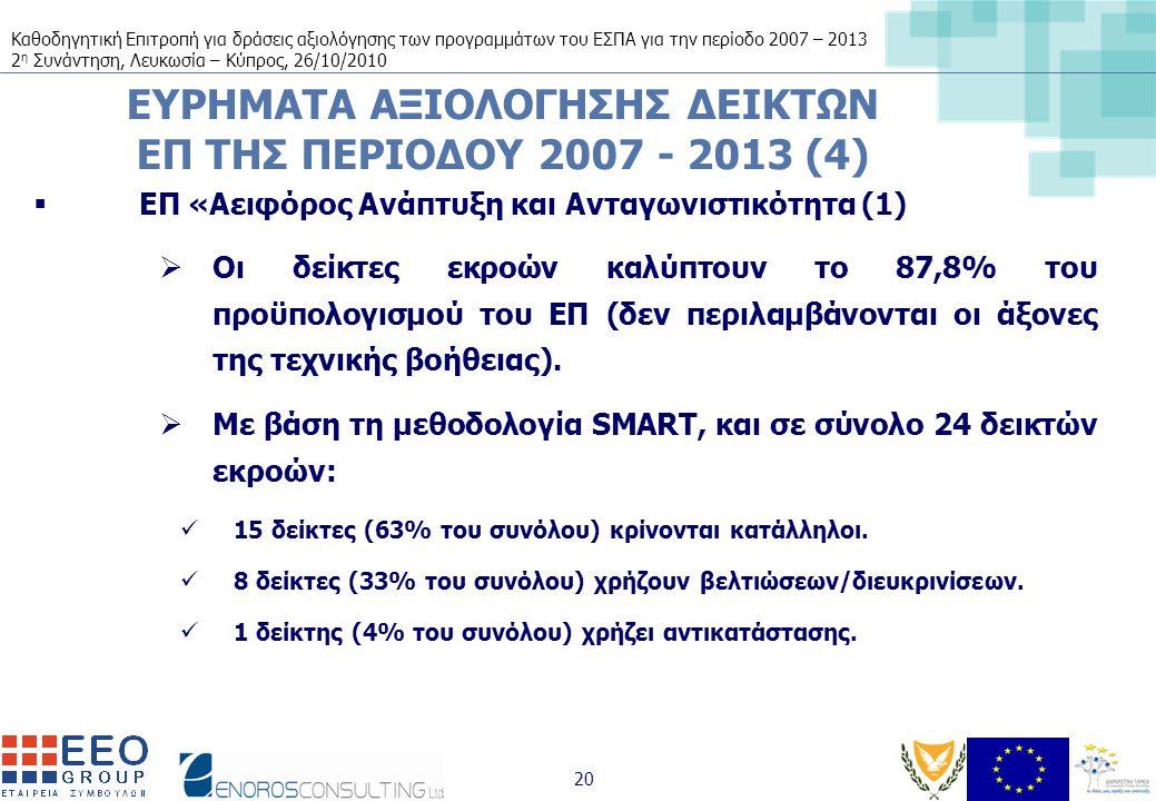 Καθοδηγητική Επιτροπή για δράσεις αξιολόγησης των προγραμμάτων του ΕΣΠΑ για την περίοδο 2007 – 2013 2 η Συνάντηση, Λευκωσία – Κύπρος, 26/10/2010 20 ΕΥΡΗΜΑΤΑ ΑΞΙΟΛΟΓΗΣΗΣ ΔΕΙΚΤΩΝ ΕΠ ΤΗΣ ΠΕΡΙΟΔΟΥ 2007 - 2013 (4)  ΕΠ «Αειφόρος Ανάπτυξη και Ανταγωνιστικότητα (1)  Οι δείκτες εκροών καλύπτουν το 87,8% του προϋπολογισμού του ΕΠ (δεν περιλαμβάνονται οι άξονες της τεχνικής βοήθειας).