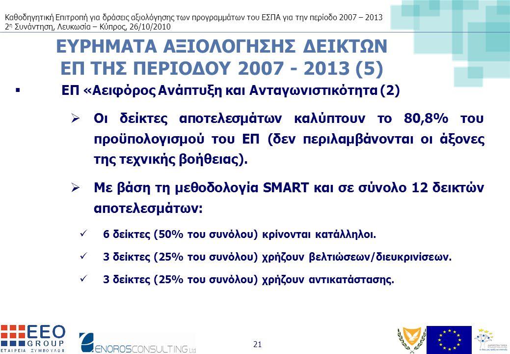 Καθοδηγητική Επιτροπή για δράσεις αξιολόγησης των προγραμμάτων του ΕΣΠΑ για την περίοδο 2007 – 2013 2 η Συνάντηση, Λευκωσία – Κύπρος, 26/10/2010 21 ΕΥΡΗΜΑΤΑ ΑΞΙΟΛΟΓΗΣΗΣ ΔΕΙΚΤΩΝ ΕΠ ΤΗΣ ΠΕΡΙΟΔΟΥ 2007 - 2013 (5)  ΕΠ «Αειφόρος Ανάπτυξη και Ανταγωνιστικότητα (2)  Οι δείκτες αποτελεσμάτων καλύπτουν το 80,8% του προϋπολογισμού του ΕΠ (δεν περιλαμβάνονται οι άξονες της τεχνικής βοήθειας).