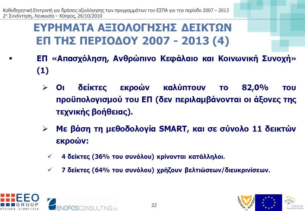 Καθοδηγητική Επιτροπή για δράσεις αξιολόγησης των προγραμμάτων του ΕΣΠΑ για την περίοδο 2007 – 2013 2 η Συνάντηση, Λευκωσία – Κύπρος, 26/10/2010 22 ΕΥΡΗΜΑΤΑ ΑΞΙΟΛΟΓΗΣΗΣ ΔΕΙΚΤΩΝ ΕΠ ΤΗΣ ΠΕΡΙΟΔΟΥ 2007 - 2013 (4)  ΕΠ «Απασχόληση, Ανθρώπινο Κεφάλαιο και Κοινωνική Συνοχή» (1)  Οι δείκτες εκροών καλύπτουν το 82,0% του προϋπολογισμού του ΕΠ (δεν περιλαμβάνονται οι άξονες της τεχνικής βοήθειας).