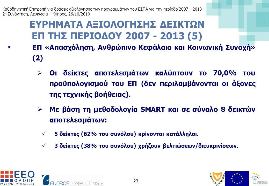 Καθοδηγητική Επιτροπή για δράσεις αξιολόγησης των προγραμμάτων του ΕΣΠΑ για την περίοδο 2007 – 2013 2 η Συνάντηση, Λευκωσία – Κύπρος, 26/10/2010 23 ΕΥΡΗΜΑΤΑ ΑΞΙΟΛΟΓΗΣΗΣ ΔΕΙΚΤΩΝ ΕΠ ΤΗΣ ΠΕΡΙΟΔΟΥ 2007 - 2013 (5)  ΕΠ «Απασχόληση, Ανθρώπινο Κεφάλαιο και Κοινωνική Συνοχή» (2)  Οι δείκτες αποτελεσμάτων καλύπτουν το 70,0% του προϋπολογισμού του ΕΠ (δεν περιλαμβάνονται οι άξονες της τεχνικής βοήθειας).