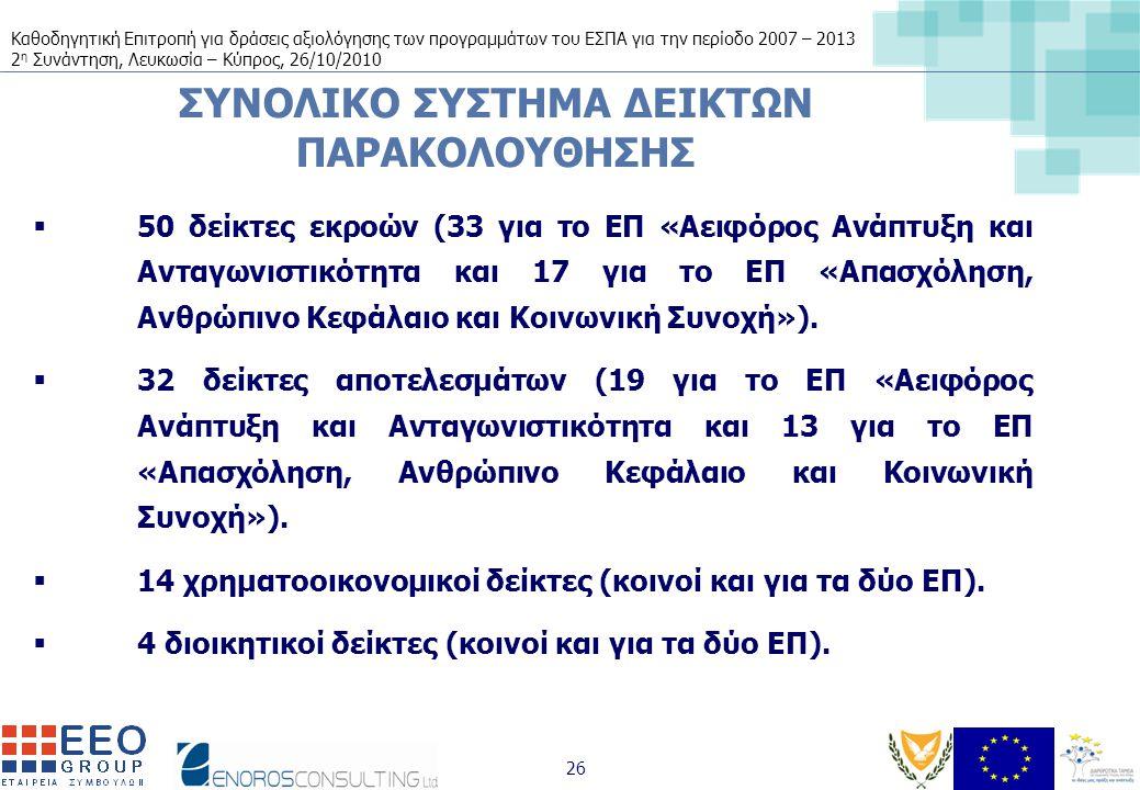 Καθοδηγητική Επιτροπή για δράσεις αξιολόγησης των προγραμμάτων του ΕΣΠΑ για την περίοδο 2007 – 2013 2 η Συνάντηση, Λευκωσία – Κύπρος, 26/10/2010 26 ΣΥΝΟΛΙΚΟ ΣΥΣΤΗΜΑ ΔΕΙΚΤΩΝ ΠΑΡΑΚΟΛΟΥΘΗΣΗΣ  50 δείκτες εκροών (33 για το ΕΠ «Αειφόρος Ανάπτυξη και Ανταγωνιστικότητα και 17 για το ΕΠ «Απασχόληση, Ανθρώπινο Κεφάλαιο και Κοινωνική Συνοχή»).