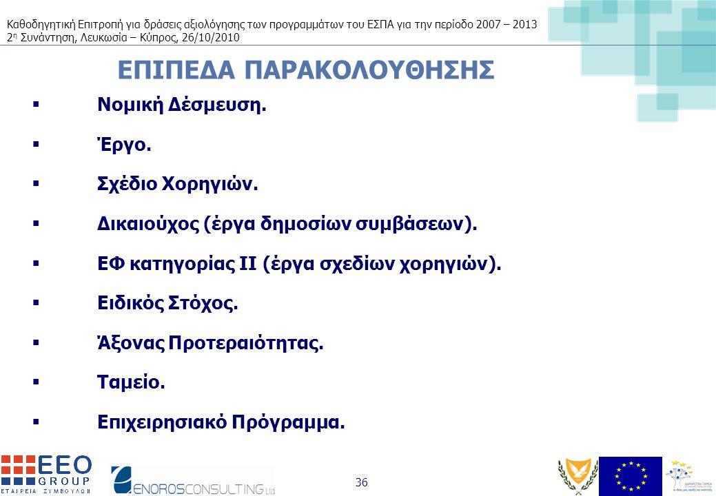 Καθοδηγητική Επιτροπή για δράσεις αξιολόγησης των προγραμμάτων του ΕΣΠΑ για την περίοδο 2007 – 2013 2 η Συνάντηση, Λευκωσία – Κύπρος, 26/10/2010 36 ΕΠΙΠΕΔΑ ΠΑΡΑΚΟΛΟΥΘΗΣΗΣ  Νομική Δέσμευση.