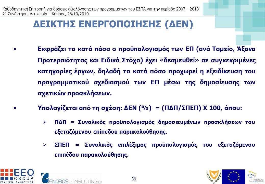 Καθοδηγητική Επιτροπή για δράσεις αξιολόγησης των προγραμμάτων του ΕΣΠΑ για την περίοδο 2007 – 2013 2 η Συνάντηση, Λευκωσία – Κύπρος, 26/10/2010 39 ΔΕΙΚΤΗΣ ΕΝΕΡΓΟΠΟΙΗΣΗΣ (ΔΕΝ)  Εκφράζει το κατά πόσο ο προϋπολογισμός των ΕΠ (ανά Ταμείο, Άξονα Προτεραιότητας και Ειδικό Στόχο) έχει «δεσμευθεί» σε συγκεκριμένες κατηγορίες έργων, δηλαδή το κατά πόσο προχωρεί η εξειδίκευση του προγραμματικού σχεδιασμού των ΕΠ μέσω της δημοσίευσης των σχετικών προσκλήσεων.