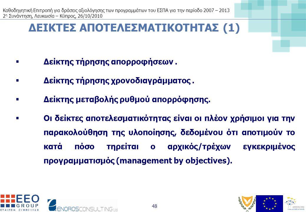 Καθοδηγητική Επιτροπή για δράσεις αξιολόγησης των προγραμμάτων του ΕΣΠΑ για την περίοδο 2007 – 2013 2 η Συνάντηση, Λευκωσία – Κύπρος, 26/10/2010 48 ΔΕΙΚΤΕΣ ΑΠΟΤΕΛΕΣΜΑΤΙΚΟΤΗΤΑΣ (1)  Δείκτης τήρησης απορροφήσεων.