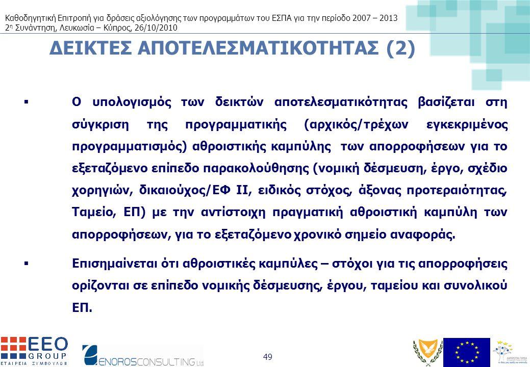 Καθοδηγητική Επιτροπή για δράσεις αξιολόγησης των προγραμμάτων του ΕΣΠΑ για την περίοδο 2007 – 2013 2 η Συνάντηση, Λευκωσία – Κύπρος, 26/10/2010 49 ΔΕΙΚΤΕΣ ΑΠΟΤΕΛΕΣΜΑΤΙΚΟΤΗΤΑΣ (2)  Ο υπολογισμός των δεικτών αποτελεσματικότητας βασίζεται στη σύγκριση της προγραμματικής (αρχικός/τρέχων εγκεκριμένος προγραμματισμός) αθροιστικής καμπύλης των απορροφήσεων για το εξεταζόμενο επίπεδο παρακολούθησης (νομική δέσμευση, έργο, σχέδιο χορηγιών, δικαιούχος/ΕΦ ΙΙ, ειδικός στόχος, άξονας προτεραιότητας, Ταμείο, ΕΠ) με την αντίστοιχη πραγματική αθροιστική καμπύλη των απορροφήσεων, για το εξεταζόμενο χρονικό σημείο αναφοράς.