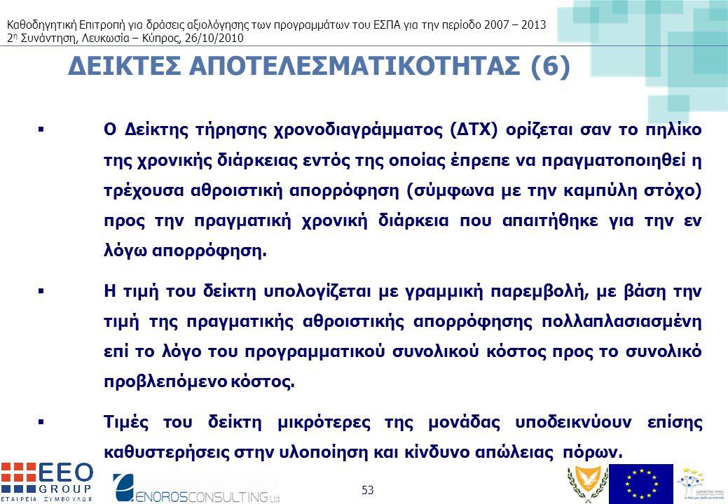 Καθοδηγητική Επιτροπή για δράσεις αξιολόγησης των προγραμμάτων του ΕΣΠΑ για την περίοδο 2007 – 2013 2 η Συνάντηση, Λευκωσία – Κύπρος, 26/10/2010 53 ΔΕΙΚΤΕΣ ΑΠΟΤΕΛΕΣΜΑΤΙΚΟΤΗΤΑΣ (6)  Ο Δείκτης τήρησης χρονοδιαγράμματος (ΔΤΧ) ορίζεται σαν το πηλίκο της χρονικής διάρκειας εντός της οποίας έπρεπε να πραγματοποιηθεί η τρέχουσα αθροιστική απορρόφηση (σύμφωνα με την καμπύλη στόχο) προς την πραγματική χρονική διάρκεια που απαιτήθηκε για την εν λόγω απορρόφηση.