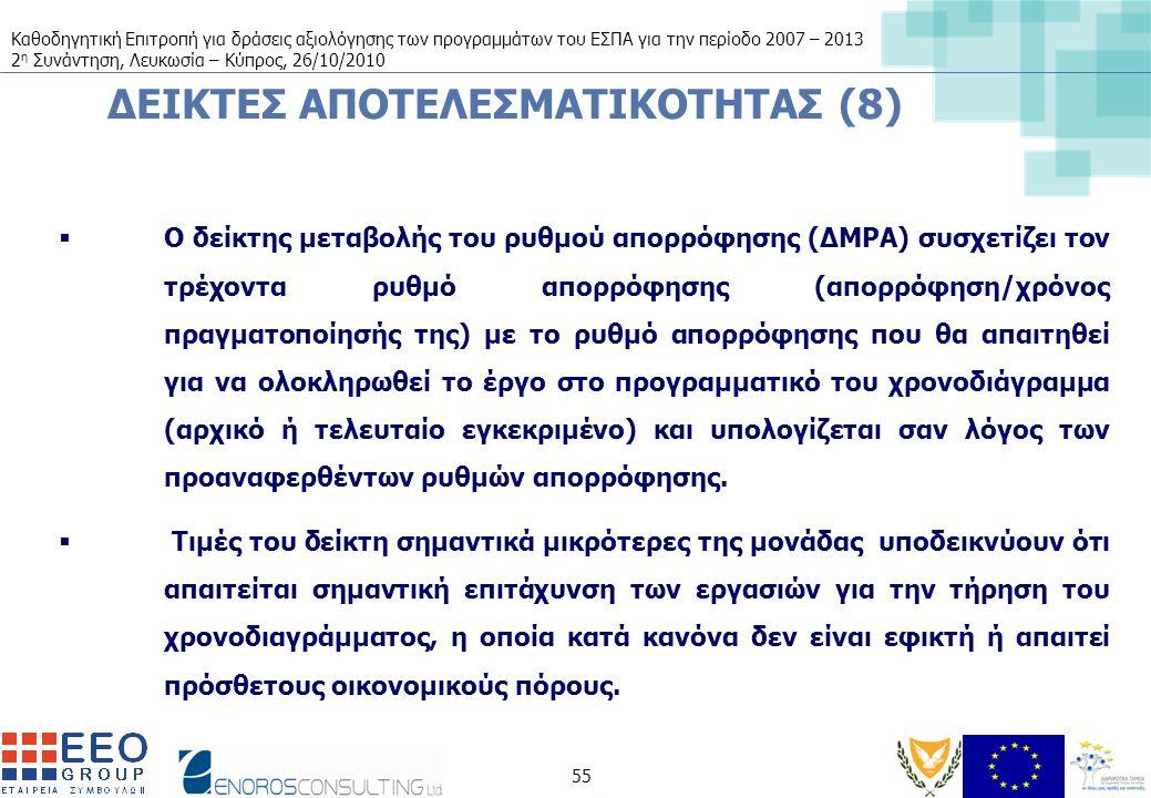Καθοδηγητική Επιτροπή για δράσεις αξιολόγησης των προγραμμάτων του ΕΣΠΑ για την περίοδο 2007 – 2013 2 η Συνάντηση, Λευκωσία – Κύπρος, 26/10/2010 55 ΔΕΙΚΤΕΣ ΑΠΟΤΕΛΕΣΜΑΤΙΚΟΤΗΤΑΣ (8)  Ο δείκτης μεταβολής του ρυθμού απορρόφησης (ΔΜΡΑ) συσχετίζει τον τρέχοντα ρυθμό απορρόφησης (απορρόφηση/χρόνος πραγματοποίησής της) με το ρυθμό απορρόφησης που θα απαιτηθεί για να ολοκληρωθεί το έργο στο προγραμματικό του χρονοδιάγραμμα (αρχικό ή τελευταίο εγκεκριμένο) και υπολογίζεται σαν λόγος των προαναφερθέντων ρυθμών απορρόφησης.