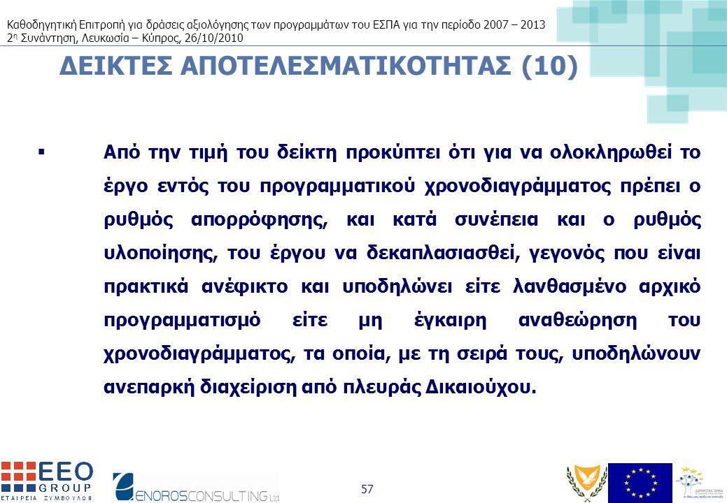 Καθοδηγητική Επιτροπή για δράσεις αξιολόγησης των προγραμμάτων του ΕΣΠΑ για την περίοδο 2007 – 2013 2 η Συνάντηση, Λευκωσία – Κύπρος, 26/10/2010 57 ΔΕΙΚΤΕΣ ΑΠΟΤΕΛΕΣΜΑΤΙΚΟΤΗΤΑΣ (10)  Από την τιμή του δείκτη προκύπτει ότι για να ολοκληρωθεί το έργο εντός του προγραμματικού χρονοδιαγράμματος πρέπει ο ρυθμός απορρόφησης, και κατά συνέπεια και ο ρυθμός υλοποίησης, του έργου να δεκαπλασιασθεί, γεγονός που είναι πρακτικά ανέφικτο και υποδηλώνει είτε λανθασμένο αρχικό προγραμματισμό είτε μη έγκαιρη αναθεώρηση του χρονοδιαγράμματος, τα οποία, με τη σειρά τους, υποδηλώνουν ανεπαρκή διαχείριση από πλευράς Δικαιούχου.