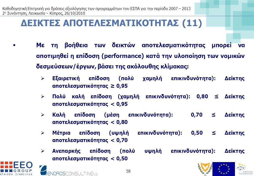 Καθοδηγητική Επιτροπή για δράσεις αξιολόγησης των προγραμμάτων του ΕΣΠΑ για την περίοδο 2007 – 2013 2 η Συνάντηση, Λευκωσία – Κύπρος, 26/10/2010 58 ΔΕΙΚΤΕΣ ΑΠΟΤΕΛΕΣΜΑΤΙΚΟΤΗΤΑΣ (11)  Με τη βοήθεια των δεικτών αποτελεσματικότητας μπορεί να αποτιμηθεί η επίδοση (performance) κατά την υλοποίηση των νομικών δεσμεύσεων/έργων, βάσει της ακόλουθης κλίμακας:  Εξαιρετική επίδοση (πολύ χαμηλή επικινδυνότητα): Δείκτης αποτελεσματικότητας ≥ 0,95  Πολύ καλή επίδοση (χαμηλή επικινδυνότητα): 0,80 ≤ Δείκτης αποτελεσματικότητας < 0,95  Καλή επίδοση (μέση επικινδυνότητα): 0,70 ≤ Δείκτης αποτελεσματικότητας < 0,80  Μέτρια επίδοση (υψηλή επικινδυνότητα): 0,50 ≤ Δείκτης αποτελεσματικότητας < 0,70  Ανεπαρκής επίδοση (πολύ υψηλή επικινδυνότητα): Δείκτης αποτελεσματικότητας < 0,50