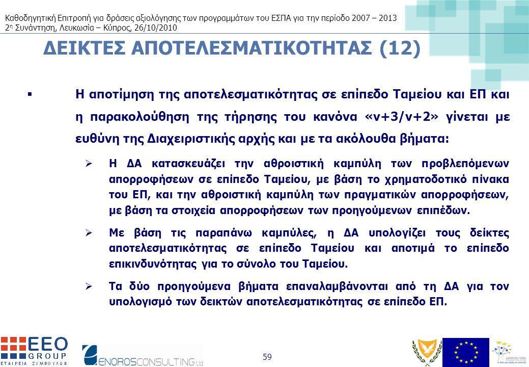 Καθοδηγητική Επιτροπή για δράσεις αξιολόγησης των προγραμμάτων του ΕΣΠΑ για την περίοδο 2007 – 2013 2 η Συνάντηση, Λευκωσία – Κύπρος, 26/10/2010 59 ΔΕΙΚΤΕΣ ΑΠΟΤΕΛΕΣΜΑΤΙΚΟΤΗΤΑΣ (12)  Η αποτίμηση της αποτελεσματικότητας σε επίπεδο Ταμείου και ΕΠ και η παρακολούθηση της τήρησης του κανόνα «ν+3/ν+2» γίνεται με ευθύνη της Διαχειριστικής αρχής και με τα ακόλουθα βήματα:  Η ΔΑ κατασκευάζει την αθροιστική καμπύλη των προβλεπόμενων απορροφήσεων σε επίπεδο Ταμείου, με βάση το χρηματοδοτικό πίνακα του ΕΠ, και την αθροιστική καμπύλη των πραγματικών απορροφήσεων, με βάση τα στοιχεία απορροφήσεων των προηγούμενων επιπέδων.