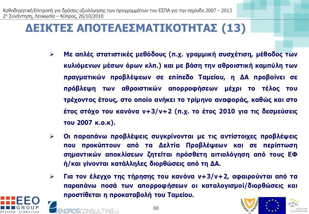 Καθοδηγητική Επιτροπή για δράσεις αξιολόγησης των προγραμμάτων του ΕΣΠΑ για την περίοδο 2007 – 2013 2 η Συνάντηση, Λευκωσία – Κύπρος, 26/10/2010 60 ΔΕΙΚΤΕΣ ΑΠΟΤΕΛΕΣΜΑΤΙΚΟΤΗΤΑΣ (13)  Με απλές στατιστικές μεθόδους (π.χ.