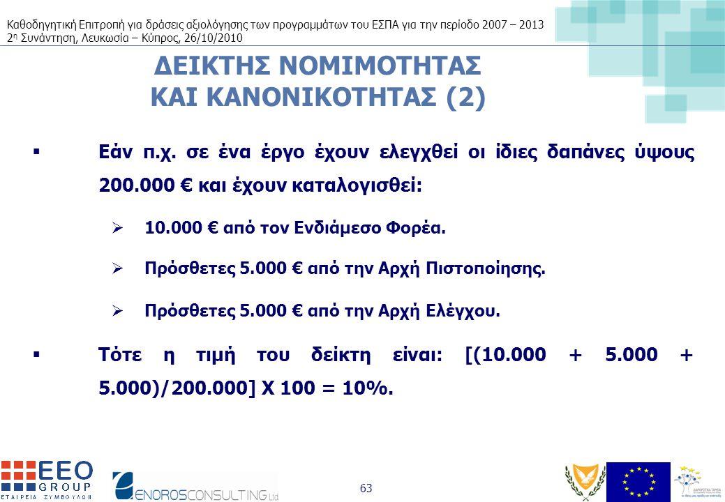 Καθοδηγητική Επιτροπή για δράσεις αξιολόγησης των προγραμμάτων του ΕΣΠΑ για την περίοδο 2007 – 2013 2 η Συνάντηση, Λευκωσία – Κύπρος, 26/10/2010 63 ΔΕΙΚΤΗΣ ΝΟΜΙΜΟΤΗΤΑΣ ΚΑΙ ΚΑΝΟΝΙΚΟΤΗΤΑΣ (2)  Εάν π.χ.