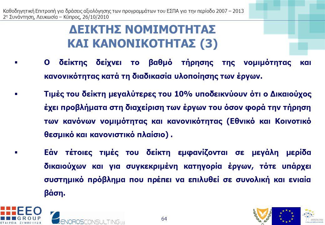 Καθοδηγητική Επιτροπή για δράσεις αξιολόγησης των προγραμμάτων του ΕΣΠΑ για την περίοδο 2007 – 2013 2 η Συνάντηση, Λευκωσία – Κύπρος, 26/10/2010 64 ΔΕΙΚΤΗΣ ΝΟΜΙΜΟΤΗΤΑΣ ΚΑΙ ΚΑΝΟΝΙΚΟΤΗΤΑΣ (3)  Ο δείκτης δείχνει το βαθμό τήρησης της νομιμότητας και κανονικότητας κατά τη διαδικασία υλοποίησης των έργων.
