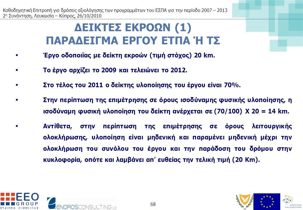 Καθοδηγητική Επιτροπή για δράσεις αξιολόγησης των προγραμμάτων του ΕΣΠΑ για την περίοδο 2007 – 2013 2 η Συνάντηση, Λευκωσία – Κύπρος, 26/10/2010 68 ΔΕΙΚΤΕΣ ΕΚΡΟΩΝ (1) ΠΑΡΑΔΕΙΓΜΑ ΕΡΓΟΥ ΕΤΠΑ Ή ΤΣ  Έργο οδοποιϊας με δείκτη εκροών (τιμή στόχος) 20 km.