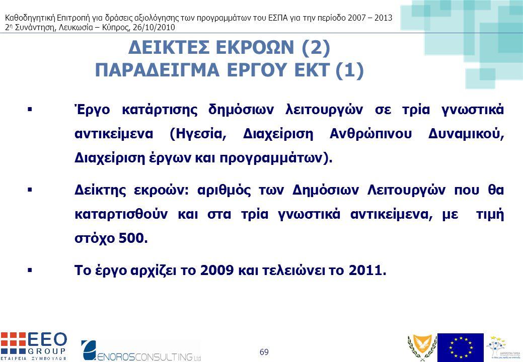 Καθοδηγητική Επιτροπή για δράσεις αξιολόγησης των προγραμμάτων του ΕΣΠΑ για την περίοδο 2007 – 2013 2 η Συνάντηση, Λευκωσία – Κύπρος, 26/10/2010 69 ΔΕΙΚΤΕΣ ΕΚΡΟΩΝ (2) ΠΑΡΑΔΕΙΓΜΑ ΕΡΓΟΥ ΕΚΤ (1)  Έργο κατάρτισης δημόσιων λειτουργών σε τρία γνωστικά αντικείμενα (Ηγεσία, Διαχείριση Ανθρώπινου Δυναμικού, Διαχείριση έργων και προγραμμάτων).
