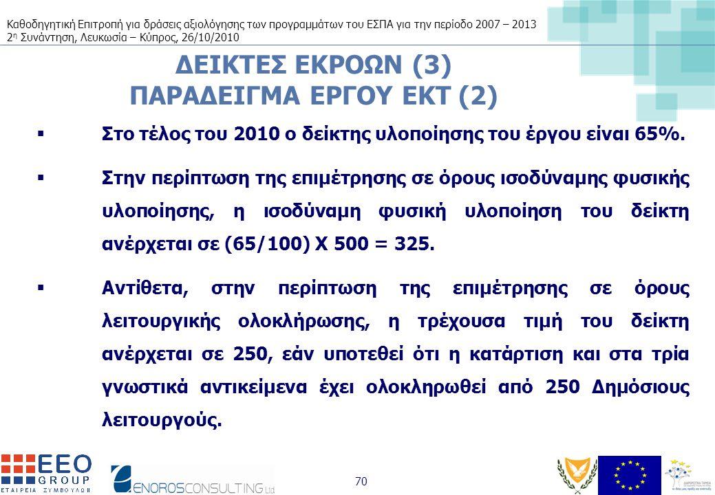 Καθοδηγητική Επιτροπή για δράσεις αξιολόγησης των προγραμμάτων του ΕΣΠΑ για την περίοδο 2007 – 2013 2 η Συνάντηση, Λευκωσία – Κύπρος, 26/10/2010 70 ΔΕΙΚΤΕΣ ΕΚΡΟΩΝ (3) ΠΑΡΑΔΕΙΓΜΑ ΕΡΓΟΥ ΕΚΤ (2)  Στο τέλος του 2010 ο δείκτης υλοποίησης του έργου είναι 65%.
