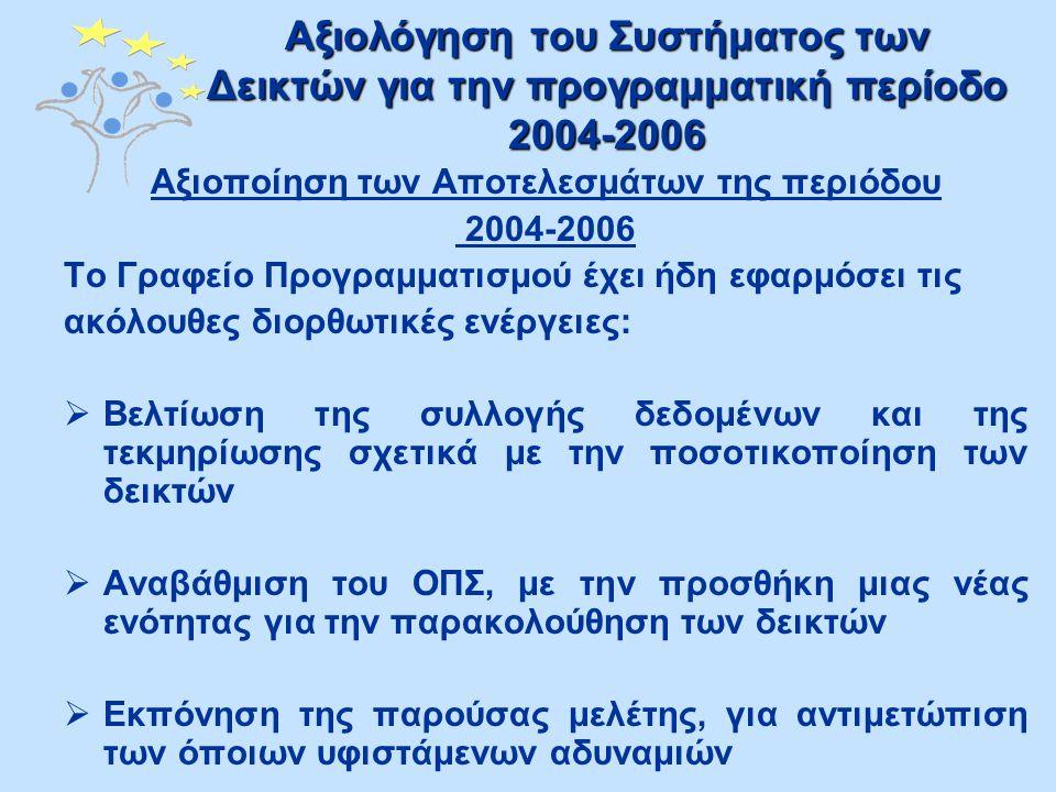 Ανάπτυξη ενός Πλήρους Συστήματος Δεικτών για την προγραμματική περίοδο 2007-2013 Συμπεράσματα  Οι επιλεγμένοι δείκτες είναι εύχρηστοι και μπορούν να χρησιμοποιηθούν για την παρακολούθηση της υλοποίησης των έργων της περιόδου 2007-2013  Το σύνολο των Ειδικών Στόχων καλύπτεται τουλάχιστον από ένα δείκτη  Οι δείκτες είναι σαφείς και έχουν οριστεί αποκλειστικά κατά Ειδικό Στόχο  Οι δείκτες που επιλέγηκαν πληρούν ως επί το πλείστον τα κριτήρια της Μεθοδολογίας SMART