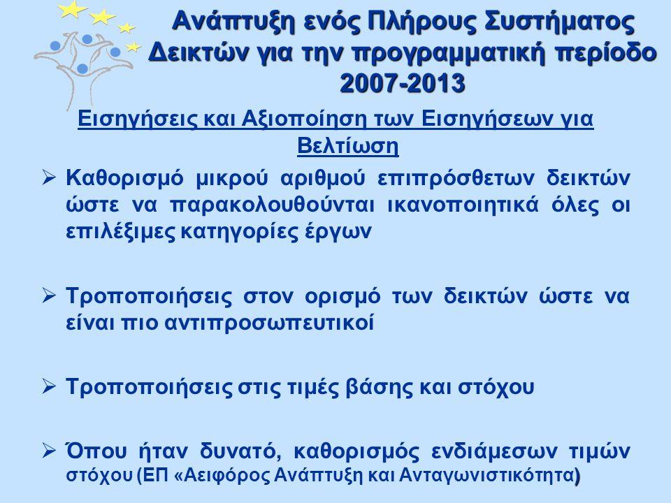 Ανάπτυξη ενός Πλήρους Συστήματος Δεικτών για την προγραμματική περίοδο 2007-2013 Εισηγήσεις και Αξιοποίηση των Εισηγήσεων για Βελτίωση  Καθορισμό μικ