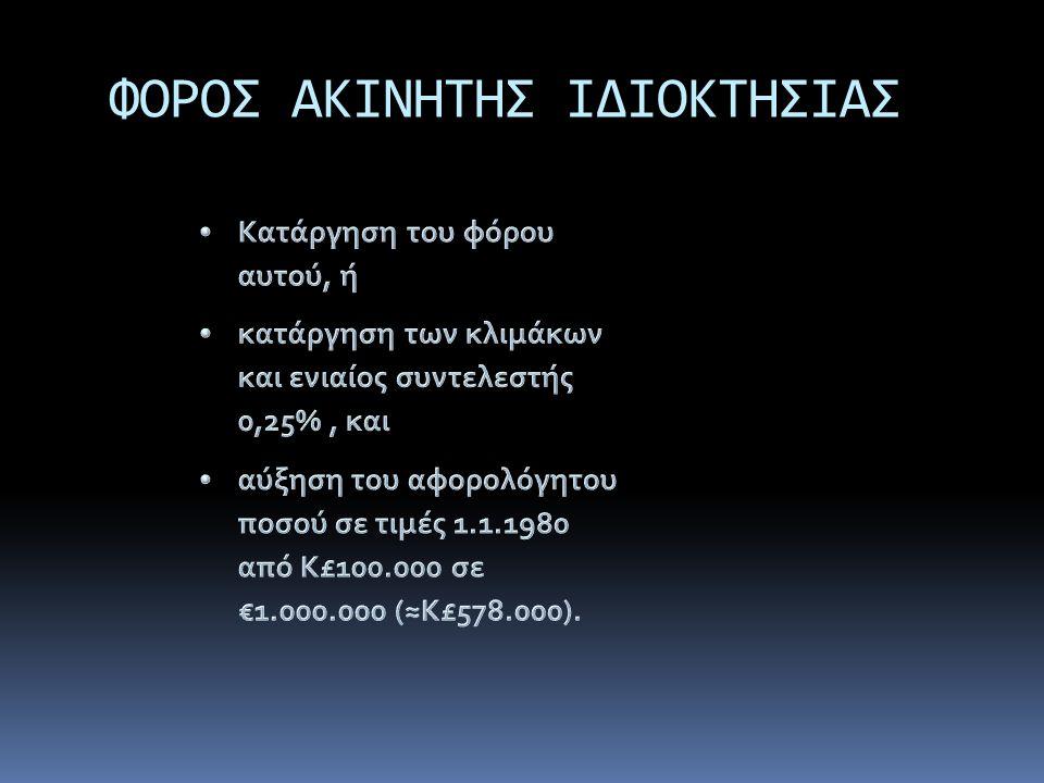 ΦΟΡΟΣ ΑΚΙΝΗΤΗΣ ΙΔΙΟΚΤΗΣΙΑΣ