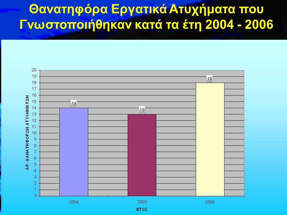 Θανατηφόρα Εργατικά Ατυχήματα που Γνωστοποιήθηκαν κατά τα έτη 2004 - 2006