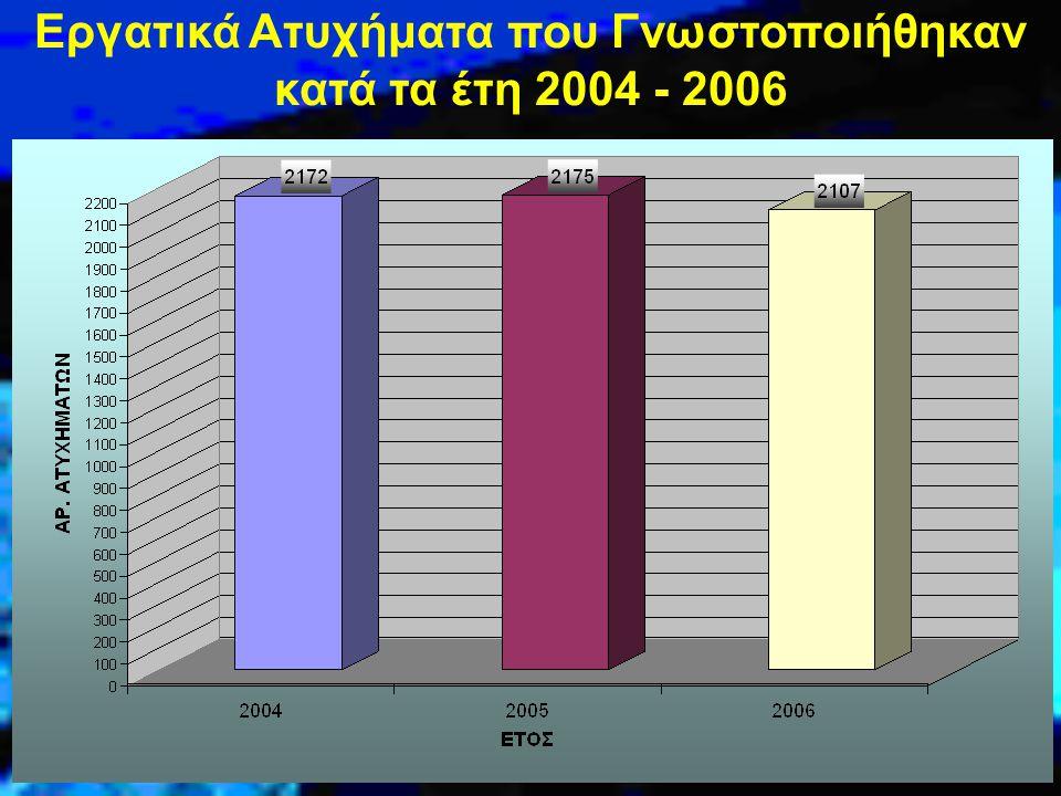 Εργατικά Ατυχήματα που Γνωστοποιήθηκαν κατά τα έτη 2004 - 2006