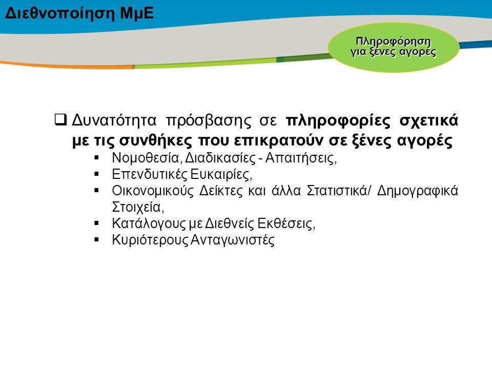 Title of the presentation | Date |‹#›  Δυνατότητα πρόσβασης σε πληροφορίες σχετικά με τις συνθήκες που επικρατούν σε ξένες αγορές  Νομοθεσία, Διαδικ