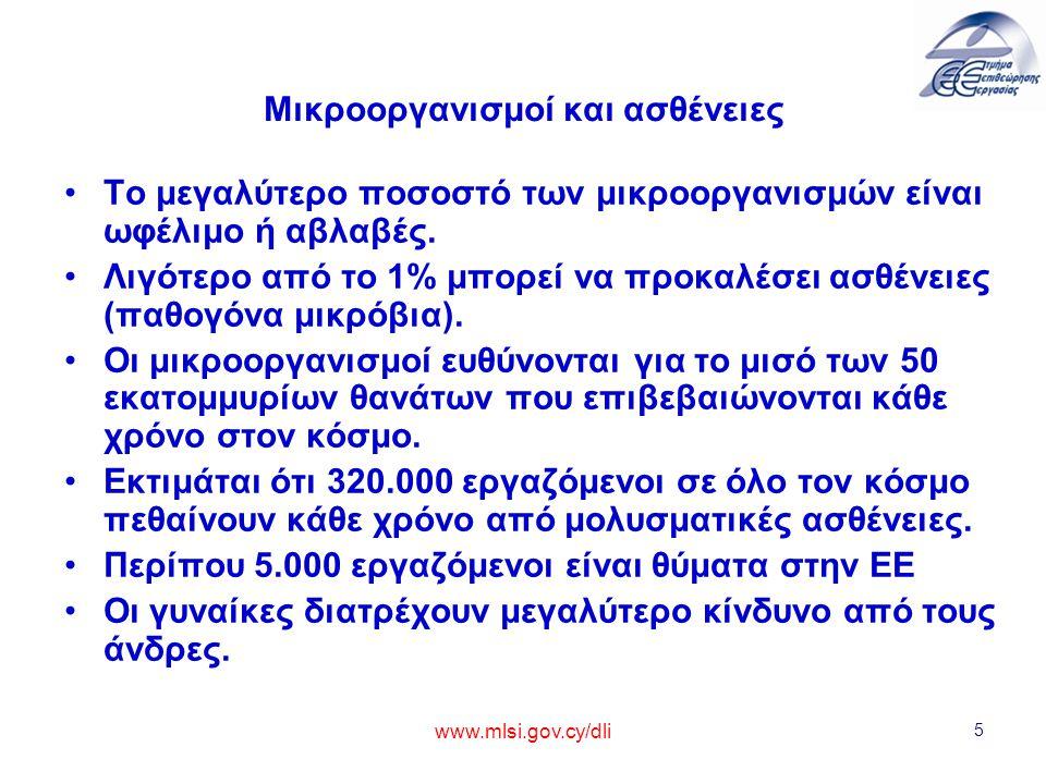www.mlsi.gov.cy/dli 5 Μικροοργανισμοί και ασθένειες Το μεγαλύτερο ποσοστό των μικροοργανισμών είναι ωφέλιμο ή αβλαβές. Λιγότερο από το 1% μπορεί να πρ