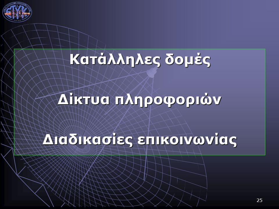 25 Κατάλληλες δομές Δίκτυα πληροφοριών Διαδικασίες επικοινωνίας