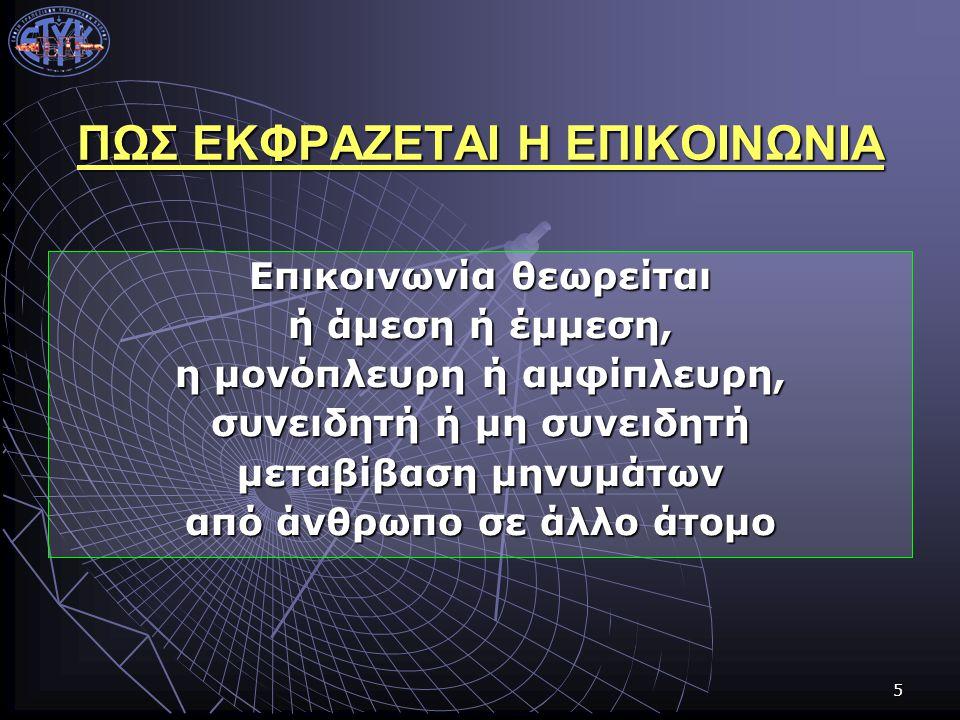36 Β.Παράγοντες που αναφέρονται στους αποστολείς και δέκτες - Μήνυμα Επικοινωνίας 1.