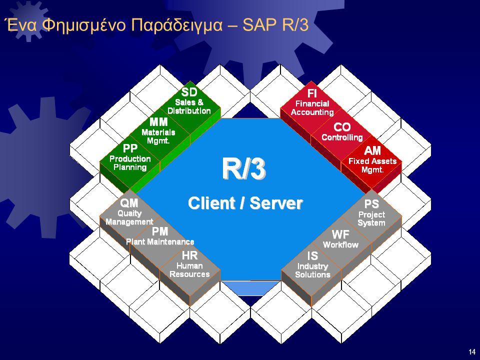 14 Ένα Φημισμένο Παράδειγμα – SAP R/3