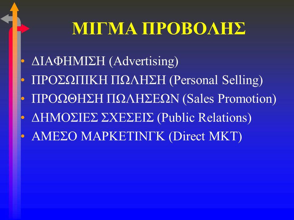 ΜΙΓΜΑ ΠΡΟΒΟΛΗΣ ΔΙΑΦΗΜΙΣΗ (Advertising) ΠΡΟΣΩΠΙΚΗ ΠΩΛΗΣΗ (Personal Selling) ΠΡΟΩΘΗΣΗ ΠΩΛΗΣΕΩΝ (Sales Promotion) ΔΗΜΟΣΙΕΣ ΣΧΕΣΕΙΣ (Public Relations) ΑΜΕΣΟ ΜΑΡΚΕΤΙΝΓΚ (Direct MKT)