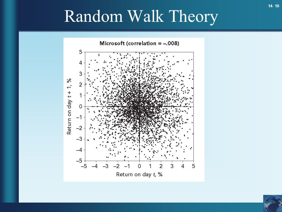 14- 10 Random Walk Theory