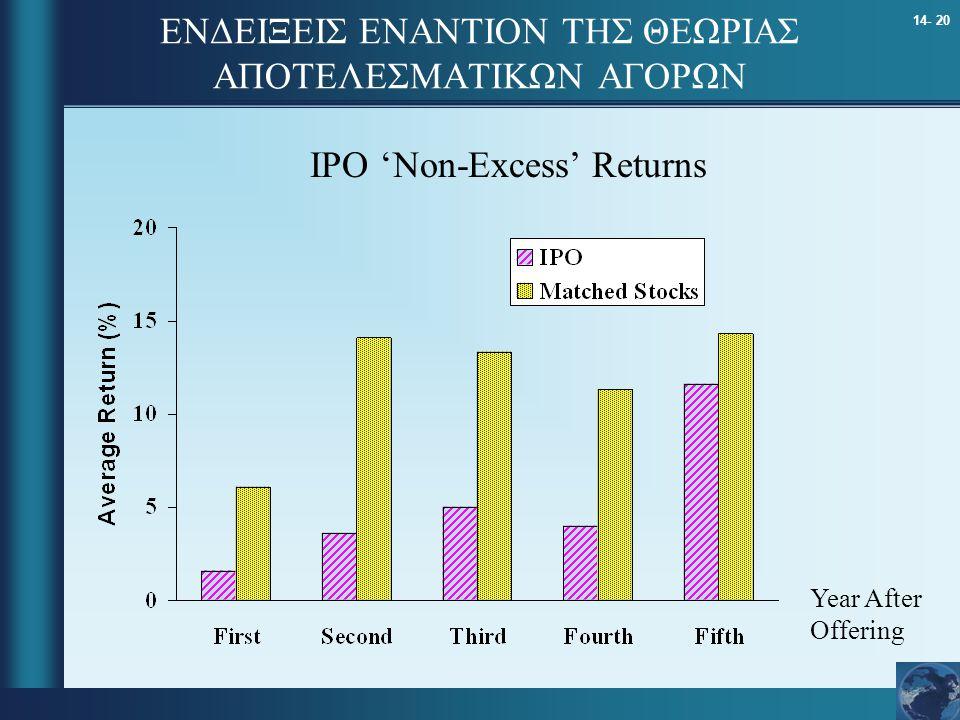 14- 20 ΕΝΔΕΙΞΕΙΣ ΕΝΑΝΤΙΟΝ ΤΗΣ ΘΕΩΡΙΑΣ ΑΠΟΤΕΛΕΣΜΑΤΙΚΩΝ ΑΓΟΡΩΝ IPO 'Non-Excess' Returns Year After Offering
