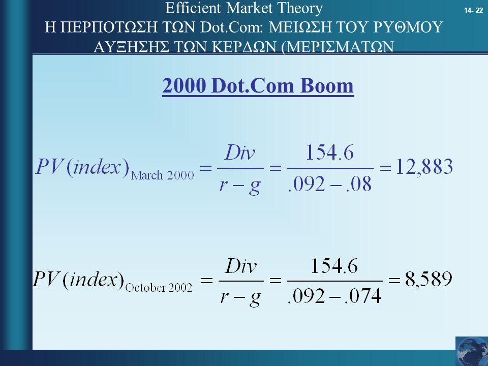14- 22 Efficient Market Theory Η ΠΕΡΠΟΤΩΣΗ ΤΩΝ Dot.Com: ΜΕΙΩΣΗ ΤΟΥ ΡΥΘΜΟΥ ΑΥΞΗΣΗΣ ΤΩΝ ΚΕΡΔΩΝ (ΜΕΡΙΣΜΑΤΩΝ 2000 Dot.Com Boom