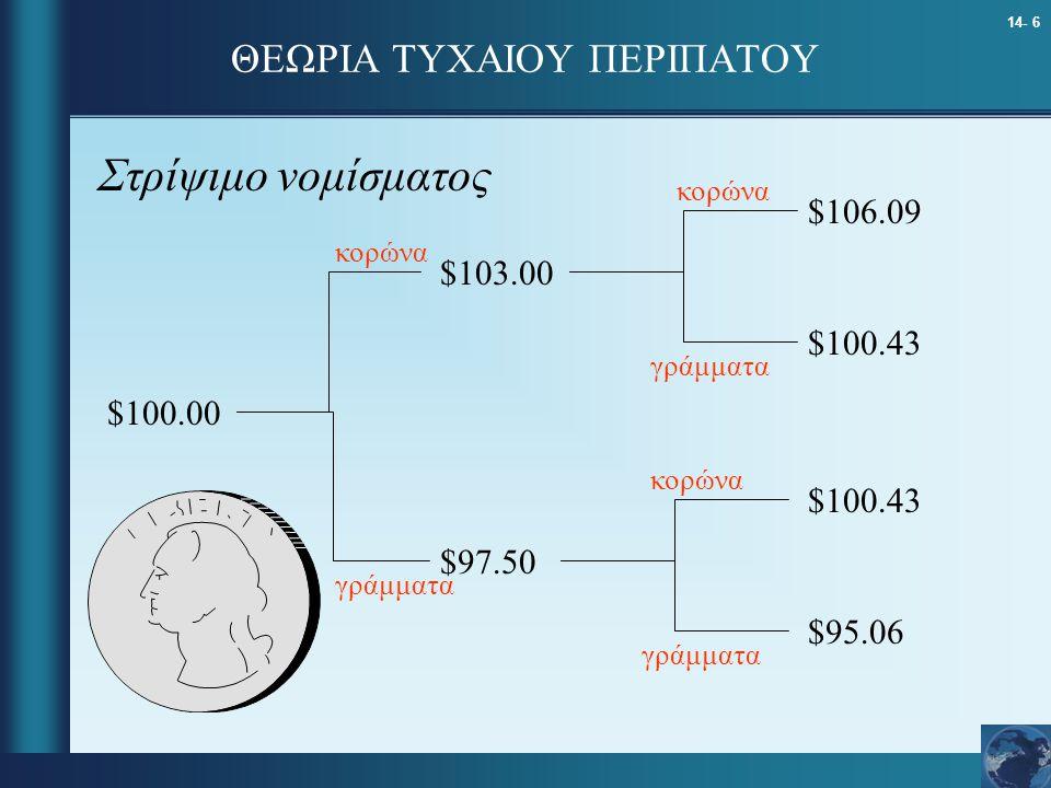 14- 6 ΘΕΩΡΙΑ ΤΥΧΑΙΟΥ ΠΕΡΙΠΑΤΟΥ $103.00 $100.00 $106.09 $100.43 $97.50 $100.43 $95.06 Στρίψιμο νομίσματος κορώνα γράμματα