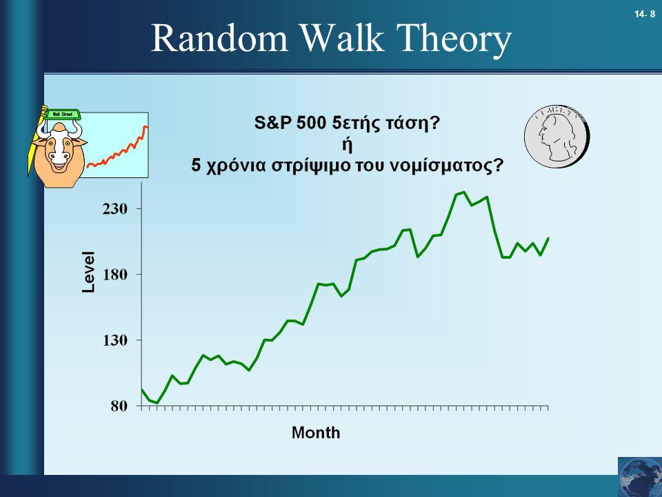 14- 8 Random Walk Theory