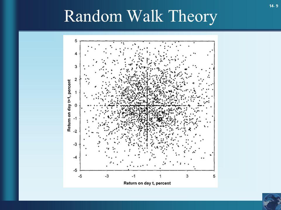 14- 9 Random Walk Theory