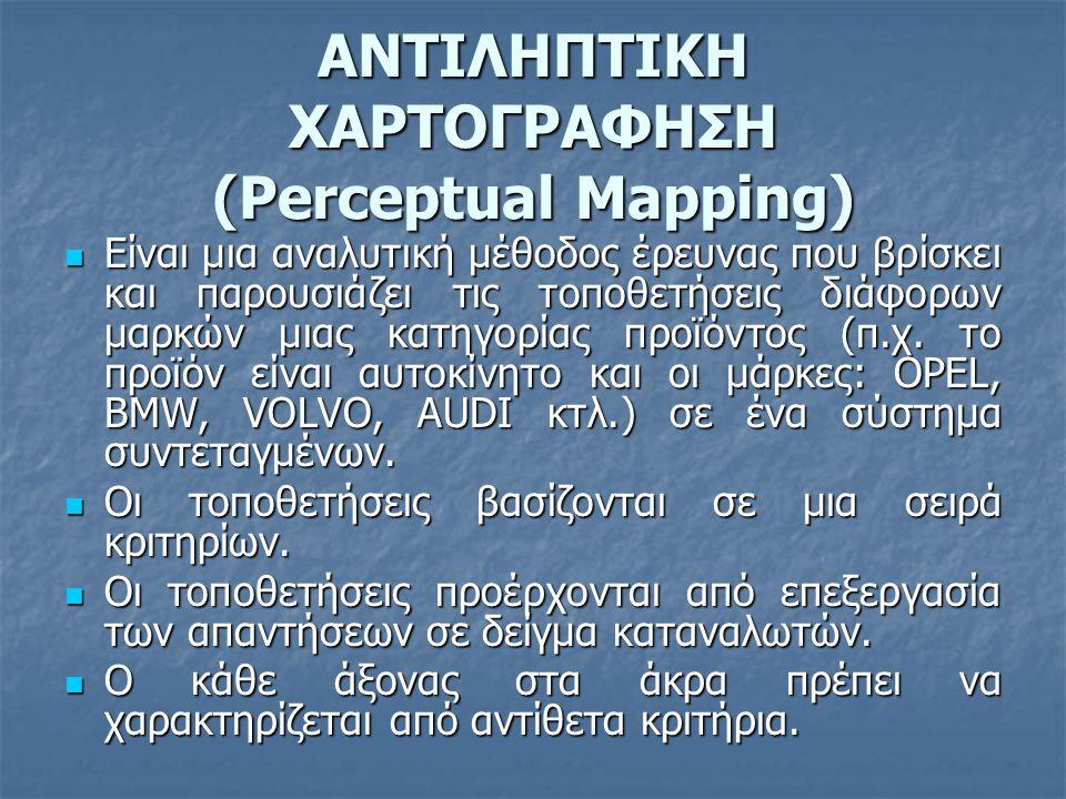 ΑΝΤΙΛΗΠΤΙΚΗ ΧΑΡΤΟΓΡΑΦΗΣΗ (Perceptual Mapping) Είναι μια αναλυτική μέθοδος έρευνας που βρίσκει και παρουσιάζει τις τοποθετήσεις διάφορων μαρκών μιας κατηγορίας προϊόντος (π.χ.