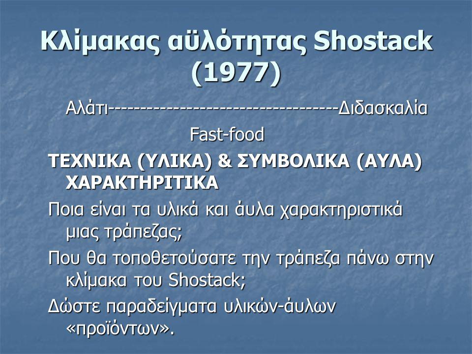Κλίμακας αϋλότητας Shostack (1977) Αλάτι-----------------------------------Διδασκαλία Fast-food ΤΕΧΝΙΚΑ (ΥΛΙΚΑ) & ΣΥΜΒΟΛΙΚΑ (ΑΥΛΑ) ΧΑΡΑΚΤΗΡΙΤΙΚΑ Ποια είναι τα υλικά και άυλα χαρακτηριστικά μιας τράπεζας; Που θα τοποθετούσατε την τράπεζα πάνω στην κλίμακα του Shostack; Δώστε παραδείγματα υλικών-άυλων «προϊόντων».