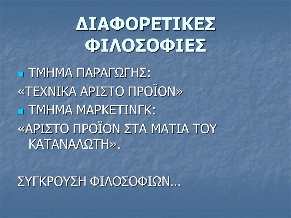 ΔΙΑΦΟΡΕΤΙΚΕΣ ΦΙΛΟΣΟΦΙΕΣ ΤΜΗΜΑ ΠΑΡΑΓΩΓΗΣ: ΤΜΗΜΑ ΠΑΡΑΓΩΓΗΣ: «ΤΕΧΝΙΚΑ ΑΡΙΣΤΟ ΠΡΟΪΟΝ» ΤΜΗΜΑ ΜΑΡΚΕΤΙΝΓΚ: ΤΜΗΜΑ ΜΑΡΚΕΤΙΝΓΚ: «ΑΡΙΣΤΟ ΠΡΟΪΟΝ ΣΤΑ ΜΑΤΙΑ ΤΟΥ ΚΑΤΑΝΑΛΩΤΗ».