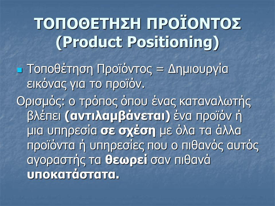 ΤΟΠΟΘΕΤΗΣΗ ΠΡΟΪΟΝΤΟΣ (Product Positioning) Τοποθέτηση Προϊόντος = Δημιουργία εικόνας για το προϊόν.