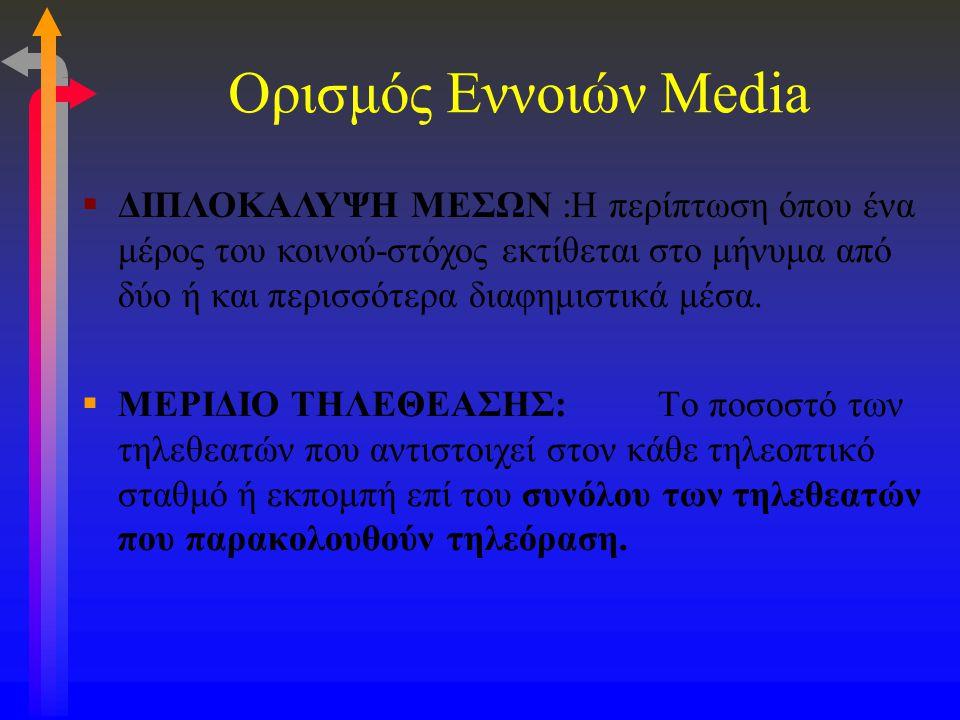 Ορισμός Εννοιών Media  ΜΕΡΙΔΙΟ ΤΗΛΕΘΕΑΣΗΣ:Το ποσοστό των τηλεθεατών που αντιστοιχεί στον κάθε τηλεοπτικό σταθμό ή εκπομπή επί του συνόλου των τηλεθεα