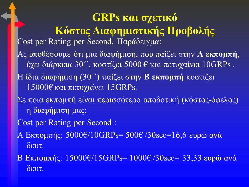 GRPs και σχετικό Κόστος Διαφημιστικής Προβολής Cost per Rating per Second, Παράδειγμα: Ας υποθέσουμε ότι μια διαφήμιση, που παίζει στην Α εκπομπή, έχε