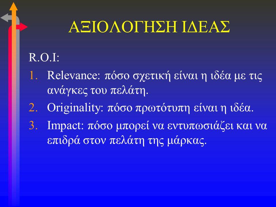ΑΞΙΟΛΟΓΗΣΗ ΙΔΕΑΣ R.O.I: 1.Relevance: πόσο σχετική είναι η ιδέα με τις ανάγκες του πελάτη. 2.Originality: πόσο πρωτότυπη είναι η ιδέα. 3.Impact: πόσο μ