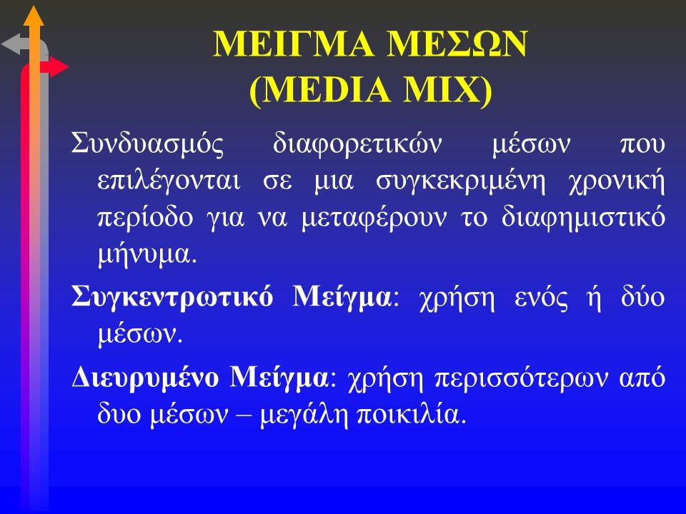 ΜΕΙΓΜΑ ΜΕΣΩΝ (MEDIA MIX) Συνδυασμός διαφορετικών μέσων που επιλέγονται σε μια συγκεκριμένη χρονική περίοδο για να μεταφέρουν το διαφημιστικό μήνυμα. Σ